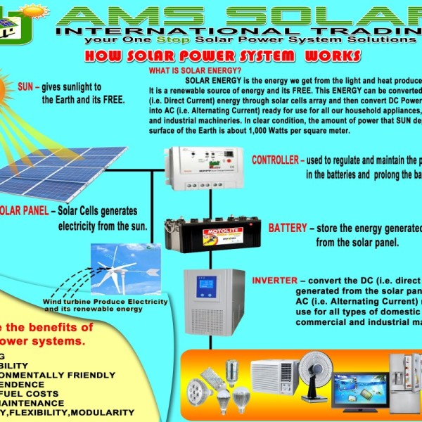 How-Off-Grid-PV-System-Works-by-AMS-SOLAR